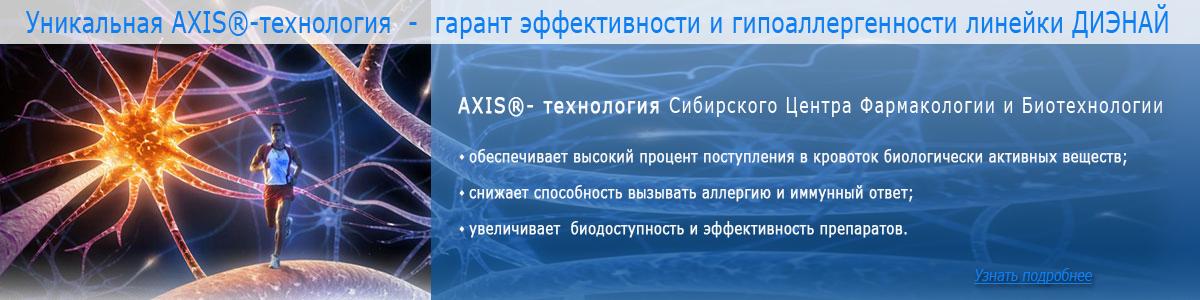 Уникальная axis-технология